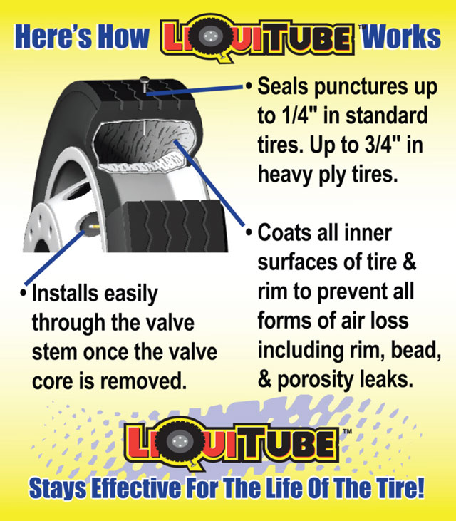 How Liquitube tire sealant works